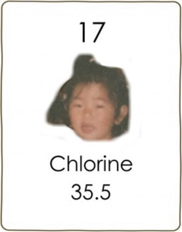 An image key: 17 is my age and the atomic number of chlorine. The abbreviation for chlorine, cl, is also my initials.
